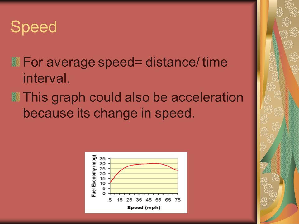 Speed For average speed= distance/ time interval. This graph could also be acceleration because its change in speed.