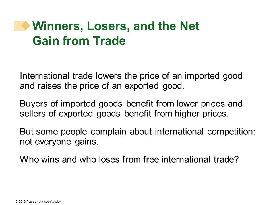 © 2010 Pearson Addison-Wesley International trade lowers the price of an imported good and raises the price of an exported good. Buyers of imported go