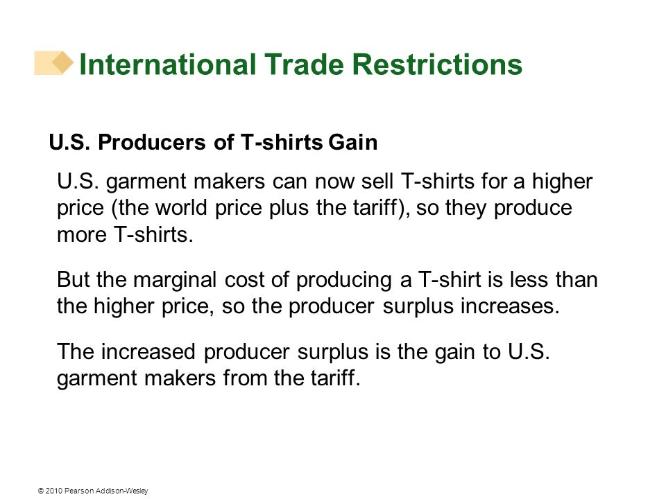 © 2010 Pearson Addison-Wesley U.S. Producers of T-shirts Gain U.S. garment makers can now sell T-shirts for a higher price (the world price plus the t