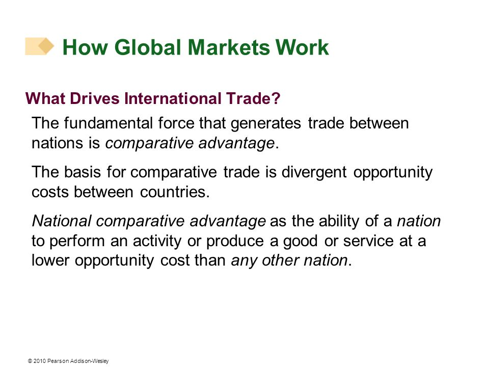 © 2010 Pearson Addison-Wesley What Drives International Trade? The fundamental force that generates trade between nations is comparative advantage. Th