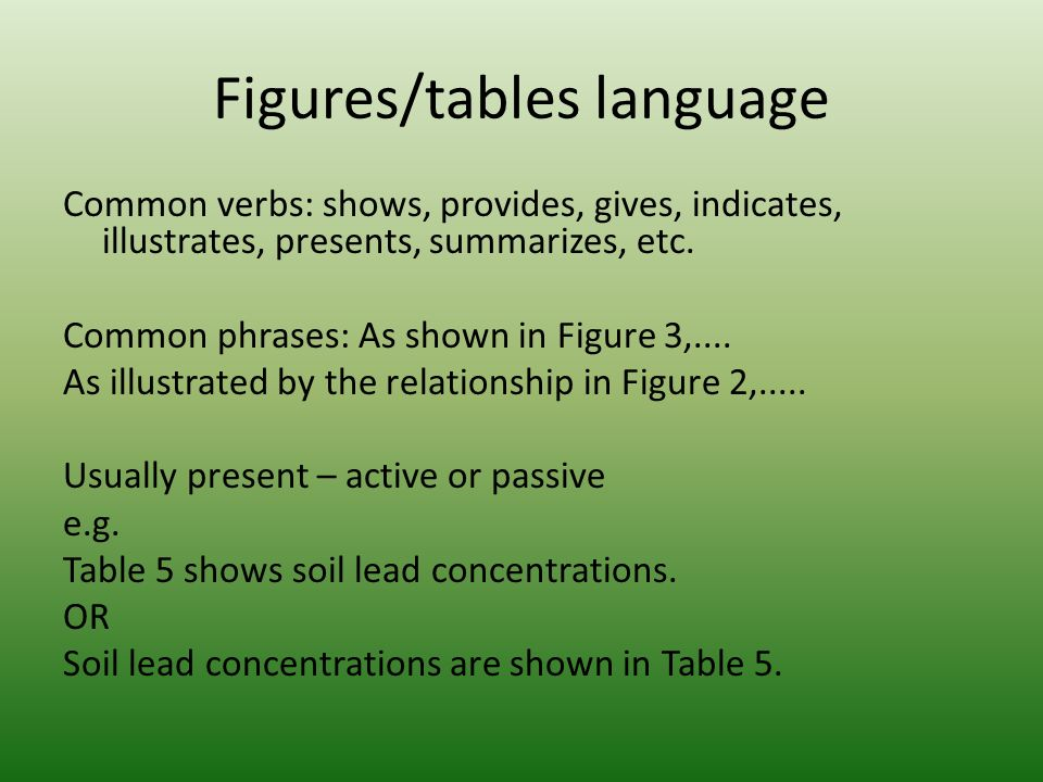 Figures/tables language Common verbs: shows, provides, gives, indicates, illustrates, presents, summarizes, etc.