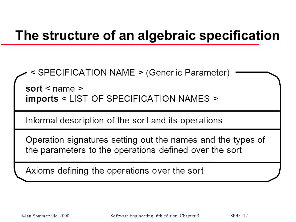 ©Ian Sommerville 2000Software Engineering, 6th edition. Chapter 9 Slide 17 The structure of an algebraic specification sort imports < LIST OF SPECIFIC