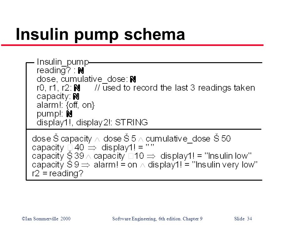 ©Ian Sommerville 2000Software Engineering, 6th edition. Chapter 9 Slide 34 Insulin pump schema