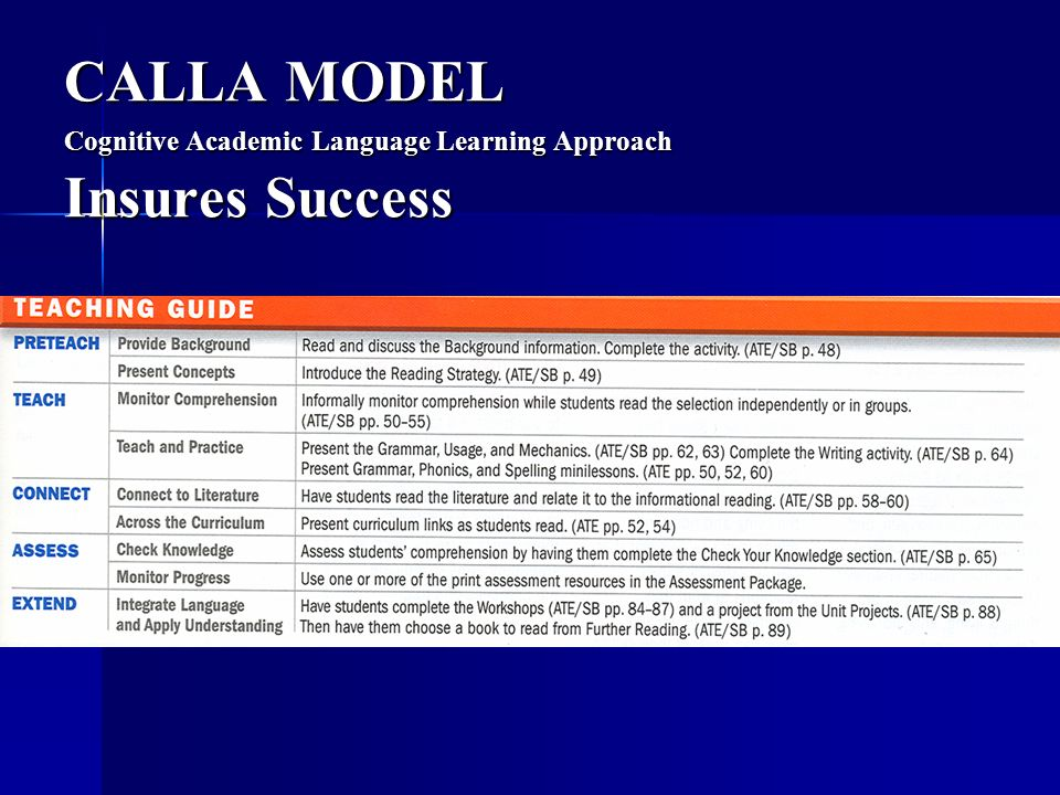 CALLA MODEL Cognitive Academic Language Learning Approach Insures Success