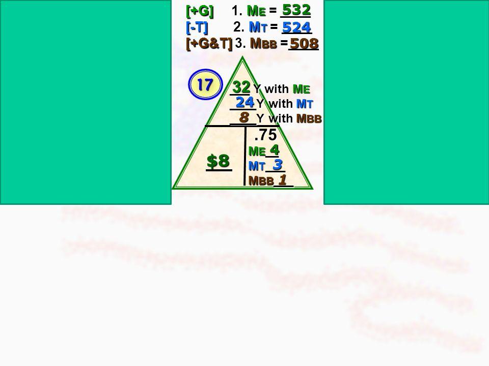 M E __ M T ___ M BB ___ M E __ M T ___ M BB ___ M E __ M T ___ M BB ___ 5 4 1 4 3 1 10 9 1 $8 [-G] 1. M E = ___ [+T] 2. M T =___ [-G&T]3.M BB =___ [+G