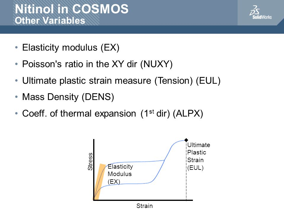 Nitinol in COSMOS Other Variables Elasticity modulus (EX) Poisson's ratio in the XY dir (NUXY) Ultimate plastic strain measure (Tension) (EUL) Mass De