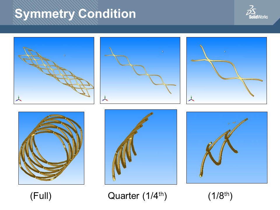 Symmetry Condition (Full) Quarter (1/4 th ) (1/8 th )
