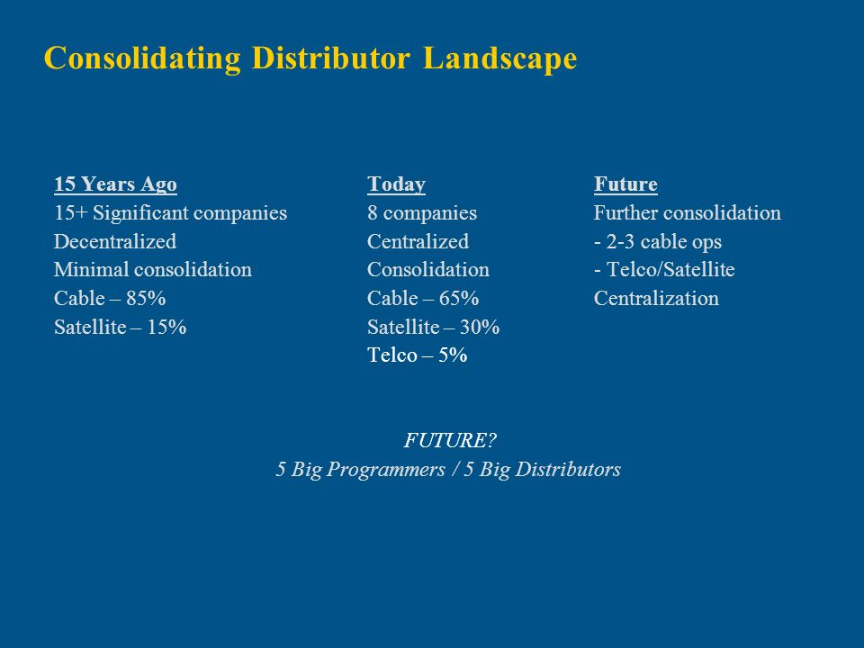 Consolidating Distributor Landscape 15 Years AgoToday Future 15+ Significant companies8 companies Further consolidation DecentralizedCentralized - 2-3