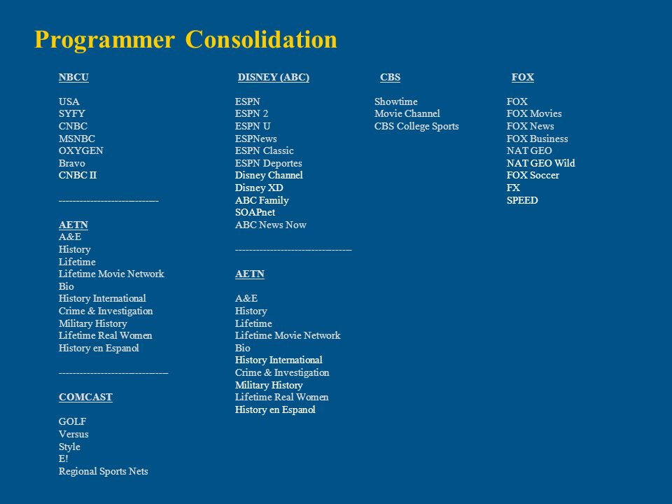 Programmer Consolidation NBCU DISNEY (ABC) CBS FOX USAESPN Showtime FOX SYFYESPN 2 Movie Channel FOX Movies CNBCESPN U CBS College Sports FOX News MSN