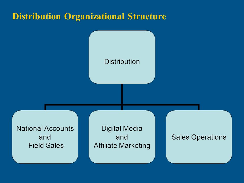 National Accounts and Field Operations National Accounts Negotiate with corporate programming teams of large and mid-size affiliates to secure long term contracts oExecute deals for linear, HD, VOD and broadband services oLicense fees, packaging, legal terms, etc.