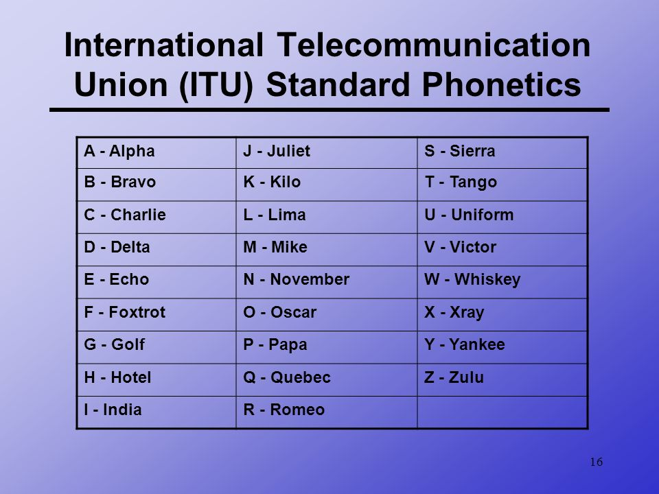 16 International Telecommunication Union (ITU) Standard Phonetics A - AlphaJ - JulietS - Sierra B - BravoK - KiloT - Tango C - CharlieL - LimaU - Unif