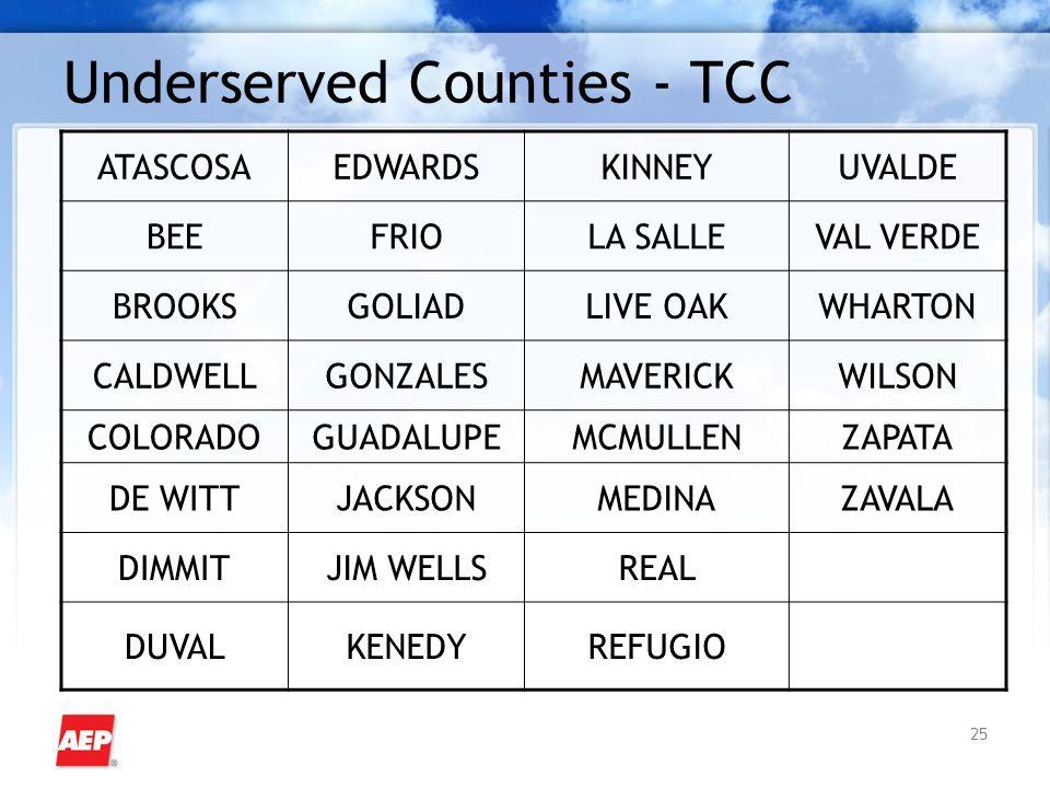 25 Underserved Counties - TCC ATASCOSAEDWARDSKINNEYUVALDE BEEFRIOLA SALLEVAL VERDE BROOKSGOLIADLIVE OAKWHARTON CALDWELLGONZALESMAVERICKWILSON COLORADOGUADALUPEMCMULLENZAPATA DE WITTJACKSONMEDINAZAVALA DIMMITJIM WELLSREAL DUVALKENEDYREFUGIO