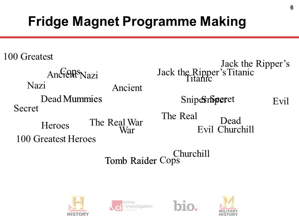 6 Fridge Magnet Programme Making Nazi Secret The Real Churchill Ancient Dead War Mummies Tomb Raider Titanic Sniper Cops Jack the Rippers Heroes Evil
