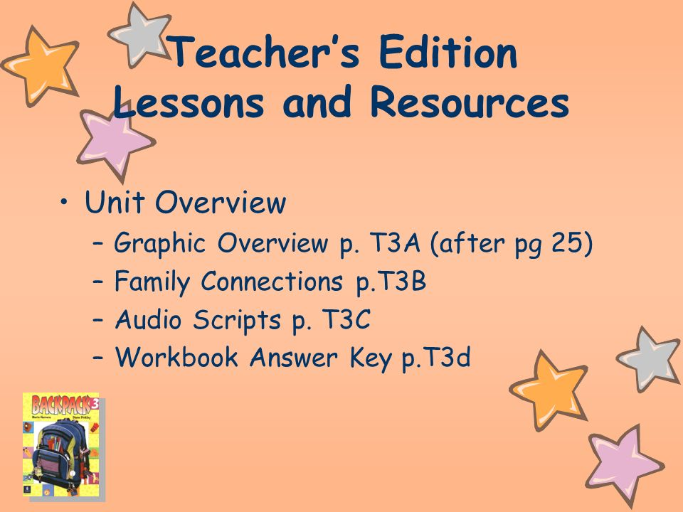 Teachers Edition Lessons and Resources Unit Overview –Graphic Overview p. T3A (after pg 25) –Family Connections p.T3B –Audio Scripts p. T3C –Workbook