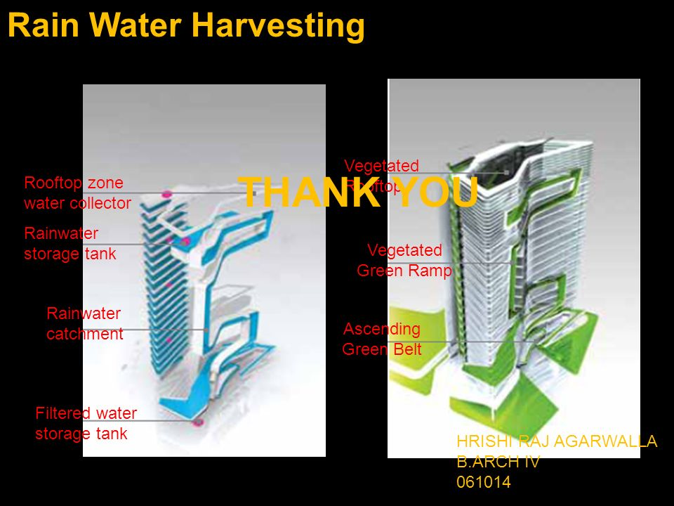 Rooftop zone water collector Rainwater storage tank Rainwater catchment Filtered water storage tank Rain Water Harvesting Vegetated Rooftop Vegetated