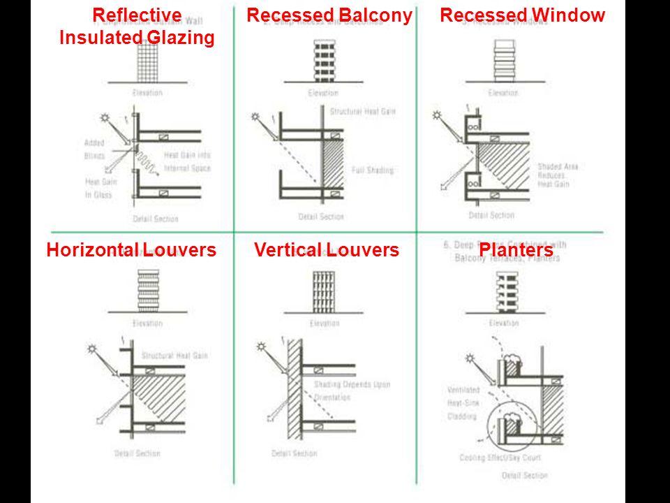 Reflective Insulated Glazing Recessed BalconyRecessed Window Horizontal LouversVertical LouversPlanters