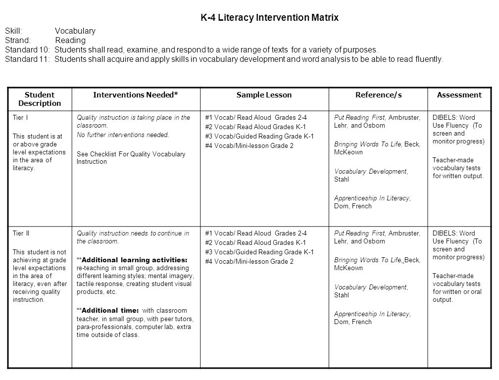 K-4 Literacy Intervention Matrix Skill: Vocabulary Strand: Reading Standard 10: Students shall read, examine, and respond to a wide range of texts for a variety of purposes.