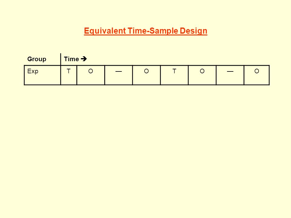 Equivalent Time-Sample Design GroupTime ExpTOOTOO