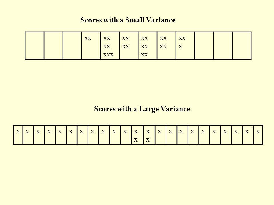 Scores with a Small Variance xx xxx xx x Scores with a Large Variance xxxxxxxxxxxxx xxxxxxxxxx