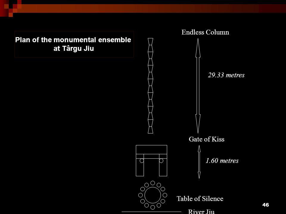 46 River Jiu Table of Silence Gate of Kiss Endless Column Plan of the monumental ensemble at Târgu Jiu 1.60 metres 29.33 metres
