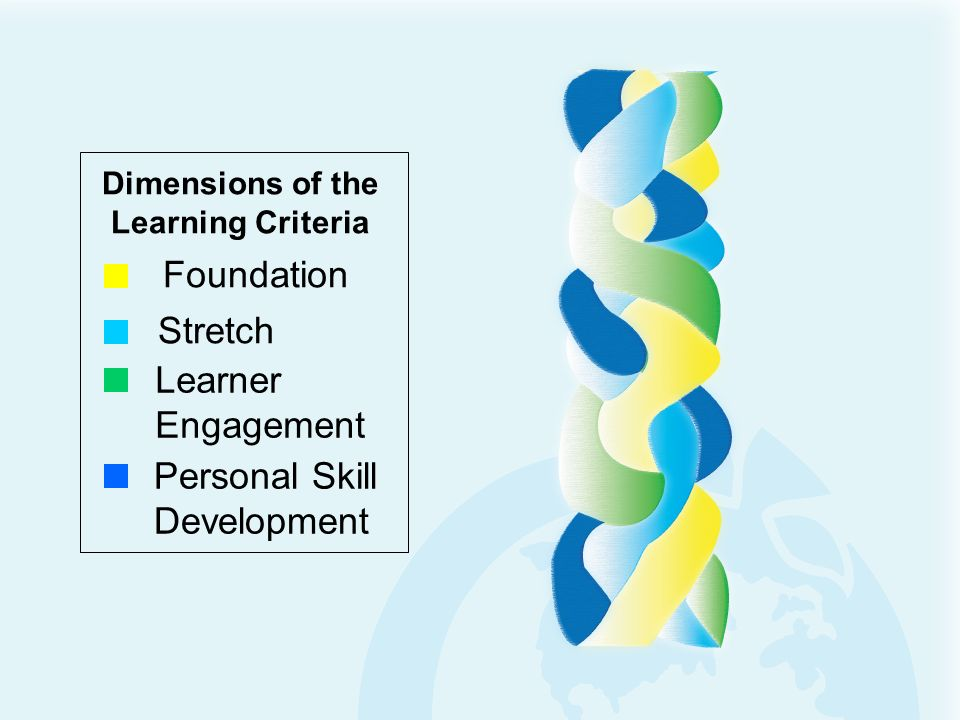 Foundation Stretch Learner Engagement Personal Skill Development Dimensions of the Learning Criteria