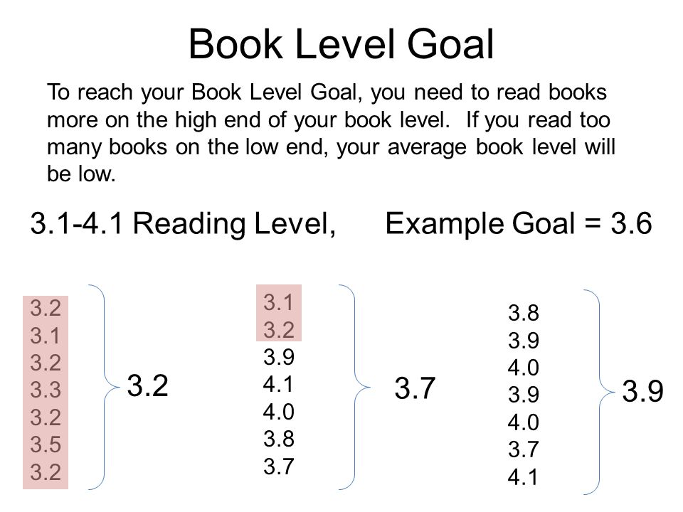Book Level Goal To reach your Book Level Goal, you need to read books more on the high end of your book level.