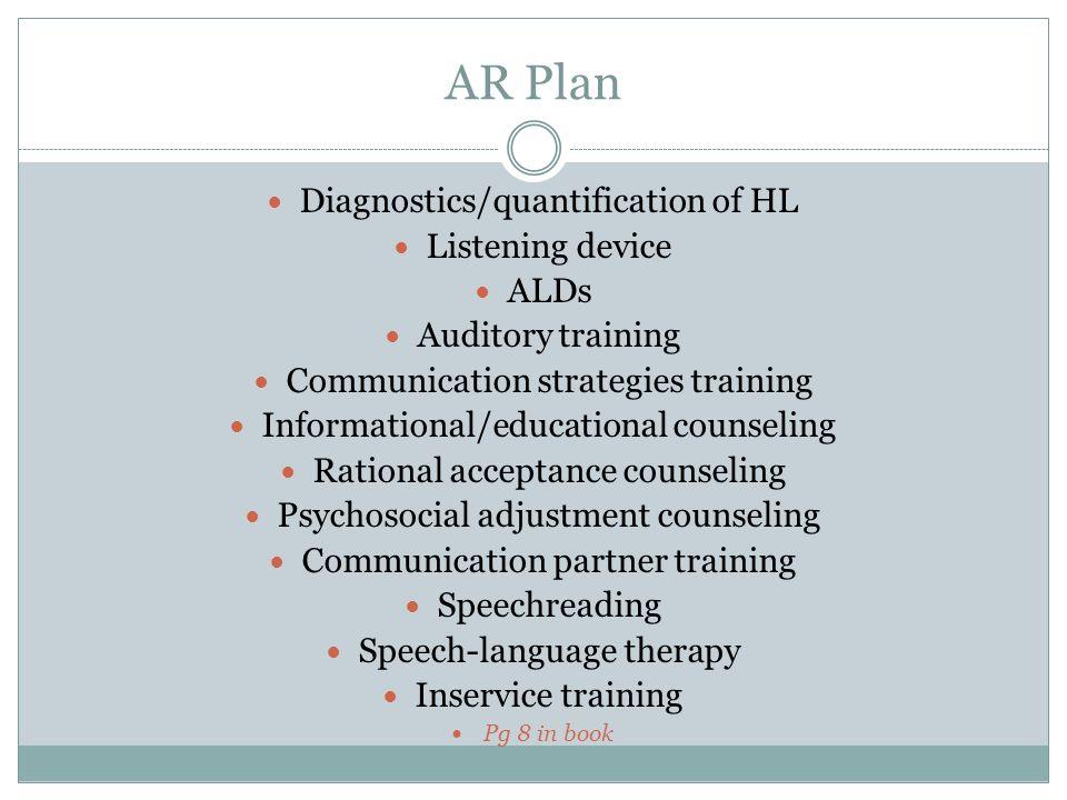 AR Plan Diagnostics/quantification of HL Listening device ALDs Auditory training Communication strategies training Informational/educational counselin