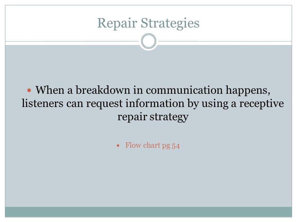 Repair Strategies When a breakdown in communication happens, listeners can request information by using a receptive repair strategy Flow chart pg 54