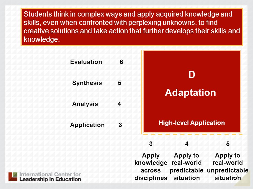 3 Apply knowledge across disciplines 4 Apply to real-world predictable situation 5 Apply to real-world unpredictable situation Application 3 Analysis