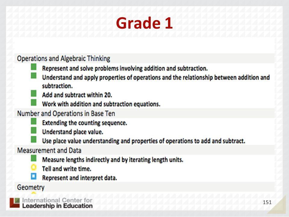 Grade 1 151
