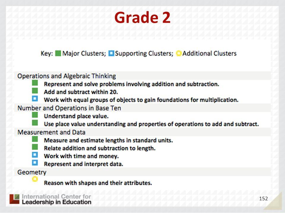 Grade 2 152