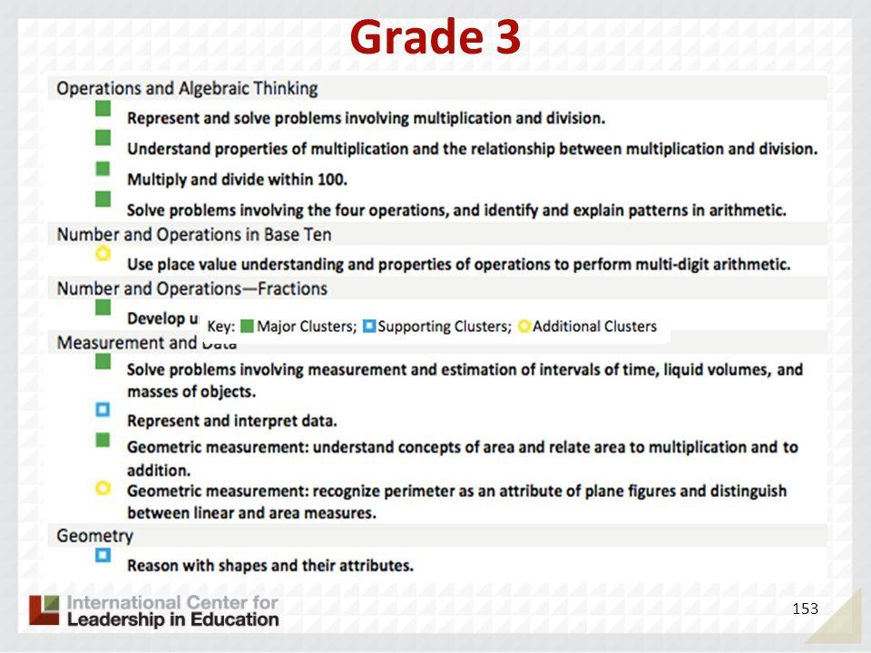Grade 3 153