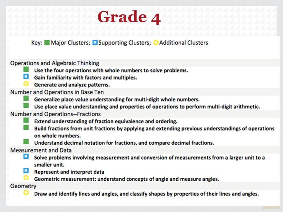 154 Grade 4