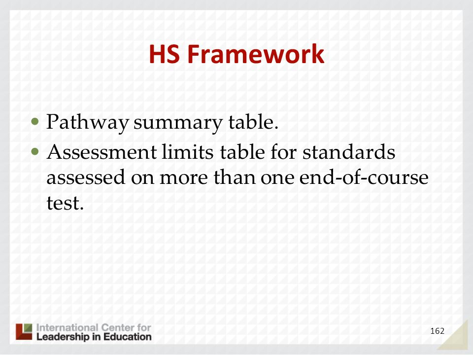 HS Framework Pathway summary table. Assessment limits table for standards assessed on more than one end-of-course test. 162
