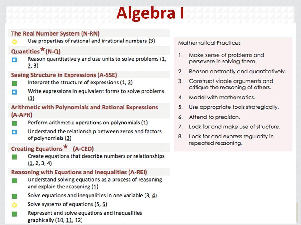 Algebra I 163