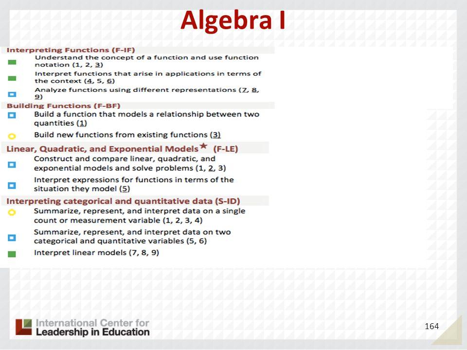 Algebra I 164