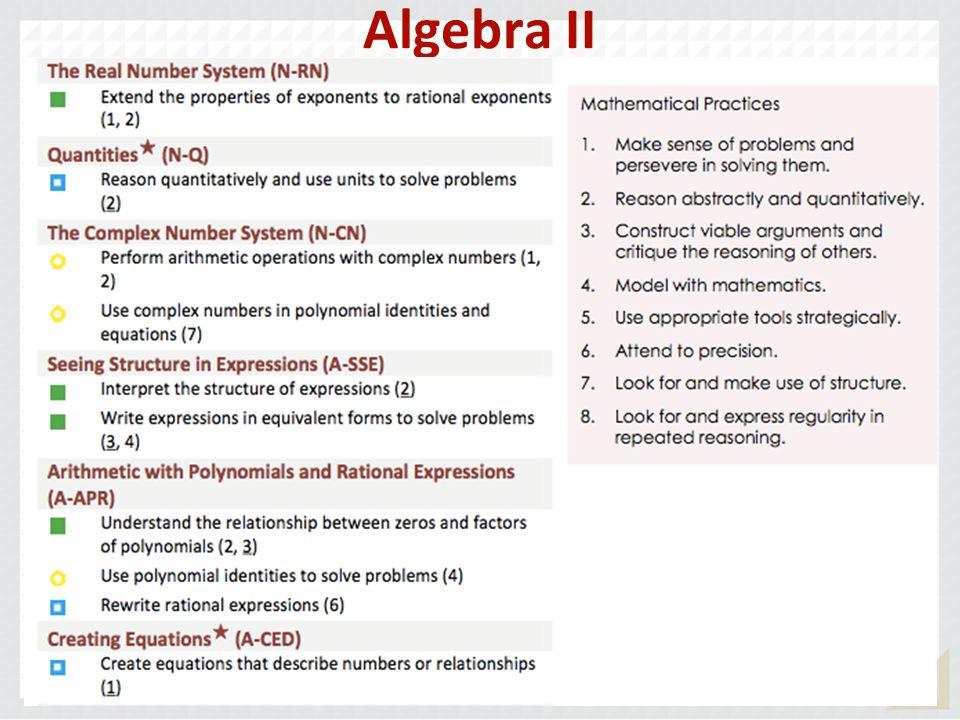 Algebra II 166