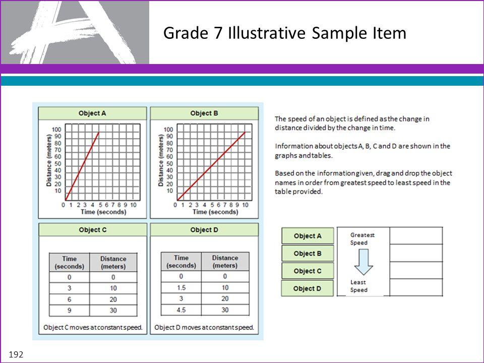 Grade 7 Illustrative Sample Item 192