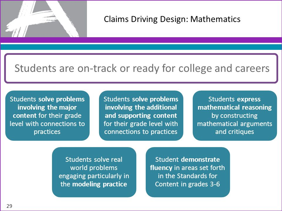 Claims Driving Design: Mathematics Students are on-track or ready for college and careers 29