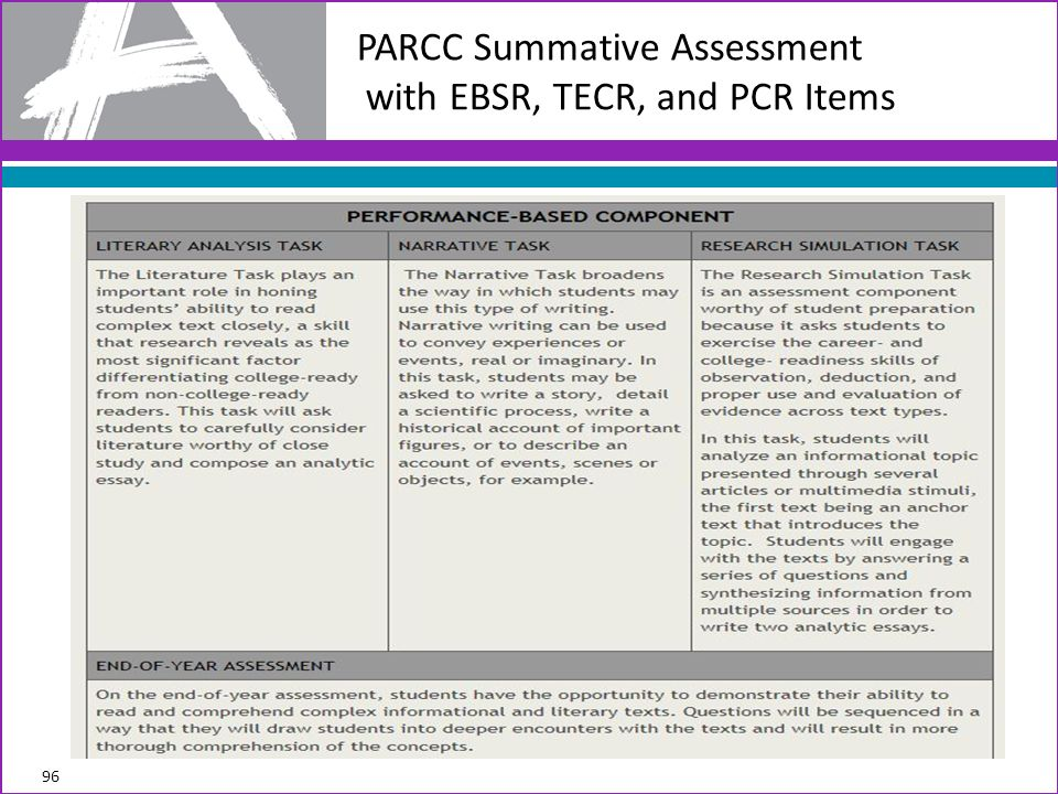 PARCC Summative Assessment with EBSR, TECR, and PCR Items 96