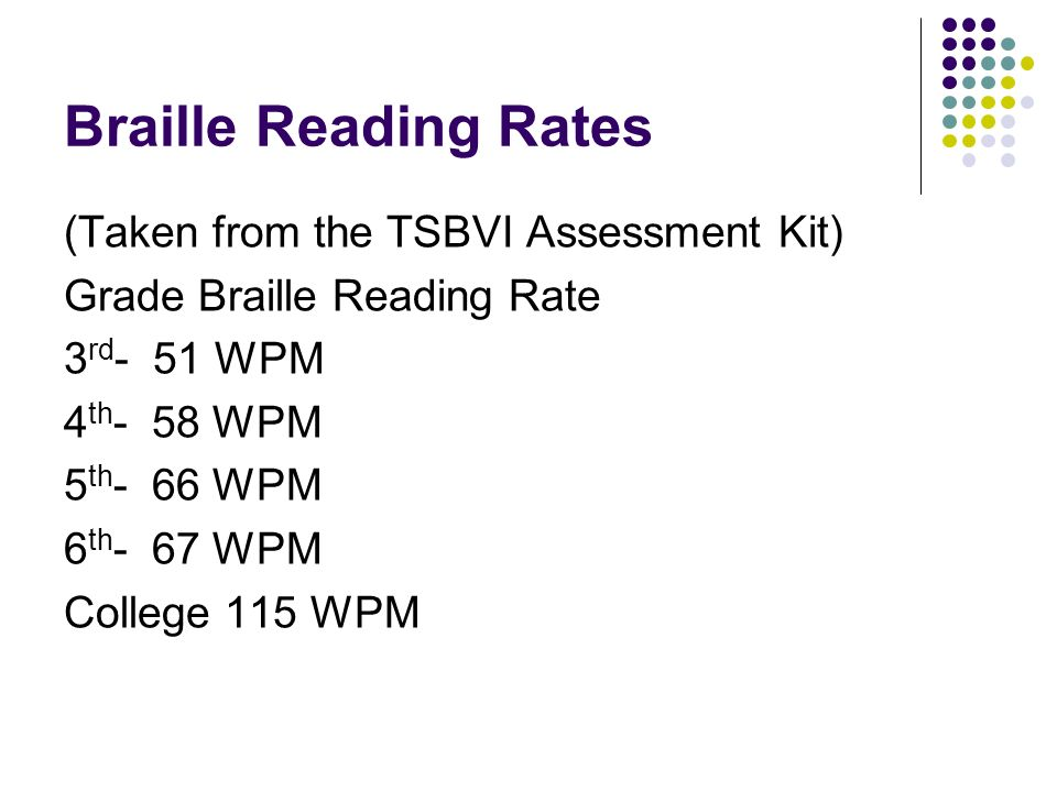 Braille Reading Rates (Taken from the TSBVI Assessment Kit) Grade Braille Reading Rate 3 rd - 51 WPM 4 th - 58 WPM 5 th - 66 WPM 6 th - 67 WPM College