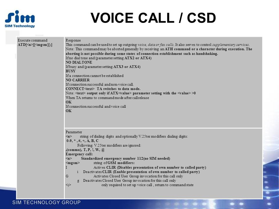 16 VOICE CALL / CSD Execute command ATD[ ][<mgsm][;] Response This command can be used to set up outgoing voice, data or fax calls.