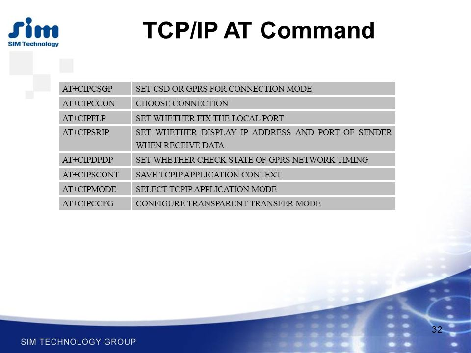 32 TCP/IP AT Command