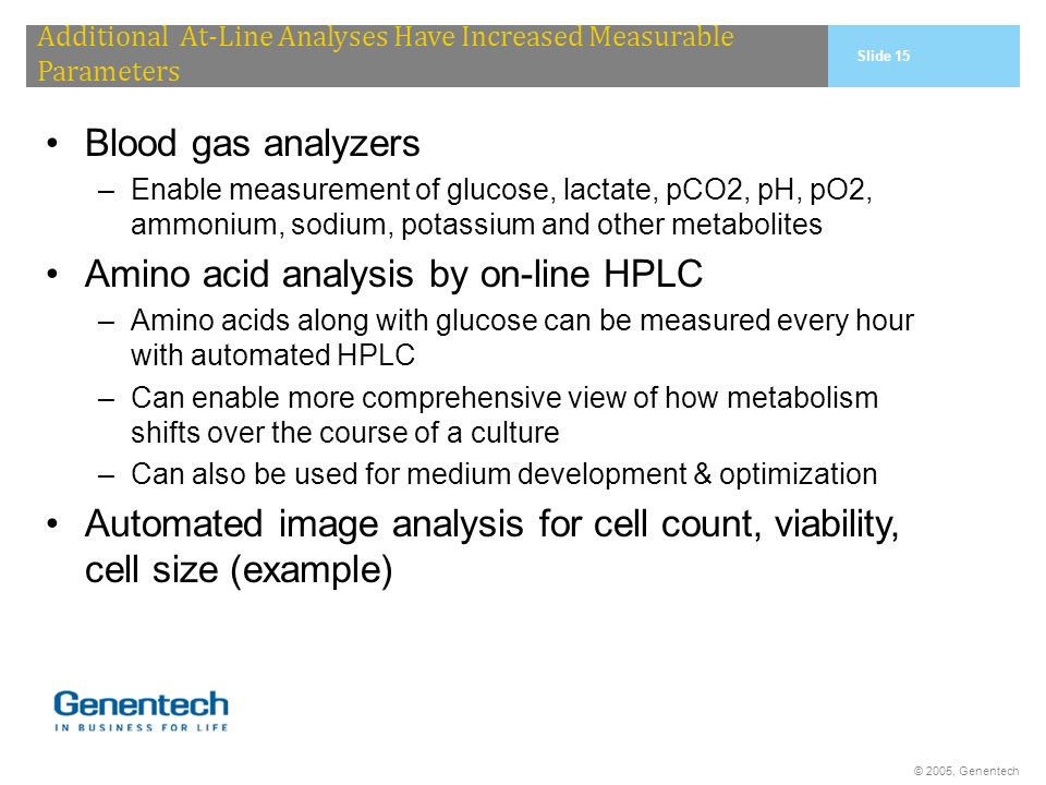 © 2005, Genentech Additional At-Line Analyses Have Increased Measurable Parameters Blood gas analyzers –Enable measurement of glucose, lactate, pCO2,
