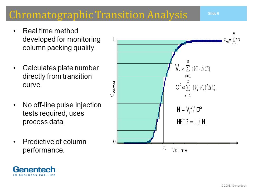 © 2005, Genentech Real time method developed for monitoring column packing quality. Calculates plate number directly from transition curve. No off-lin