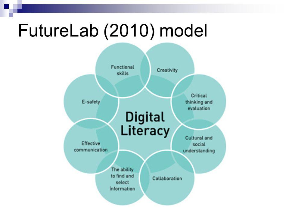 FutureLab (2010) model