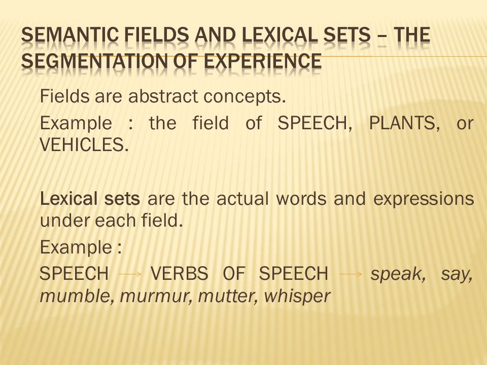 Fields are abstract concepts. Example : the field of SPEECH, PLANTS, or VEHICLES.