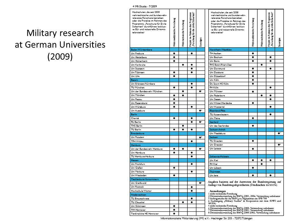 6 Military research at German Universities (2009)