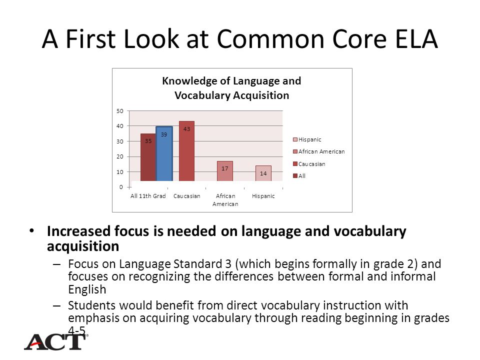 Increased focus is needed on language and vocabulary acquisition – Focus on Language Standard 3 (which begins formally in grade 2) and focuses on recognizing the differences between formal and informal English – Students would benefit from direct vocabulary instruction with emphasis on acquiring vocabulary through reading beginning in grades 4-5 A First Look at Common Core ELA 39