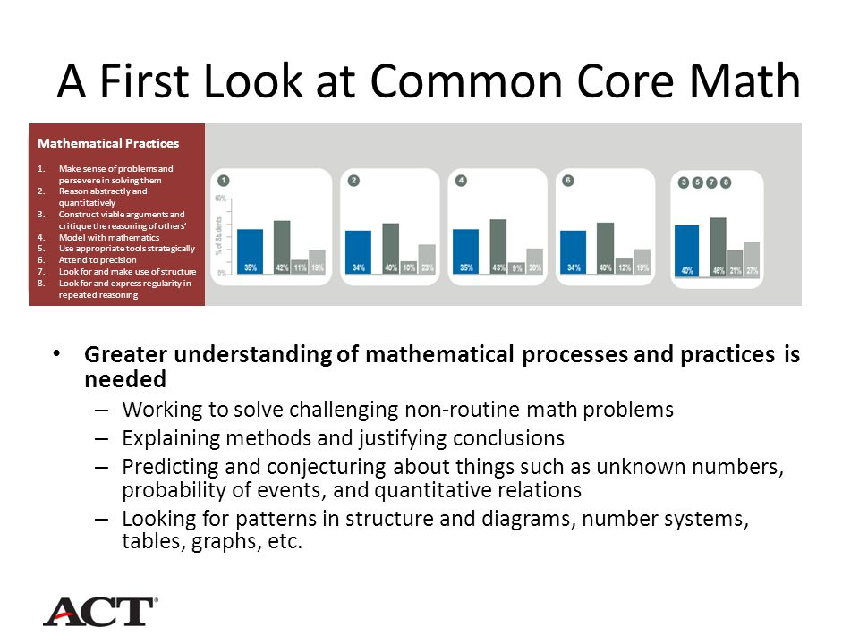 A First Look at Common Core Math Greater understanding of mathematical processes and practices is needed – Working to solve challenging non-routine math problems – Explaining methods and justifying conclusions – Predicting and conjecturing about things such as unknown numbers, probability of events, and quantitative relations – Looking for patterns in structure and diagrams, number systems, tables, graphs, etc.